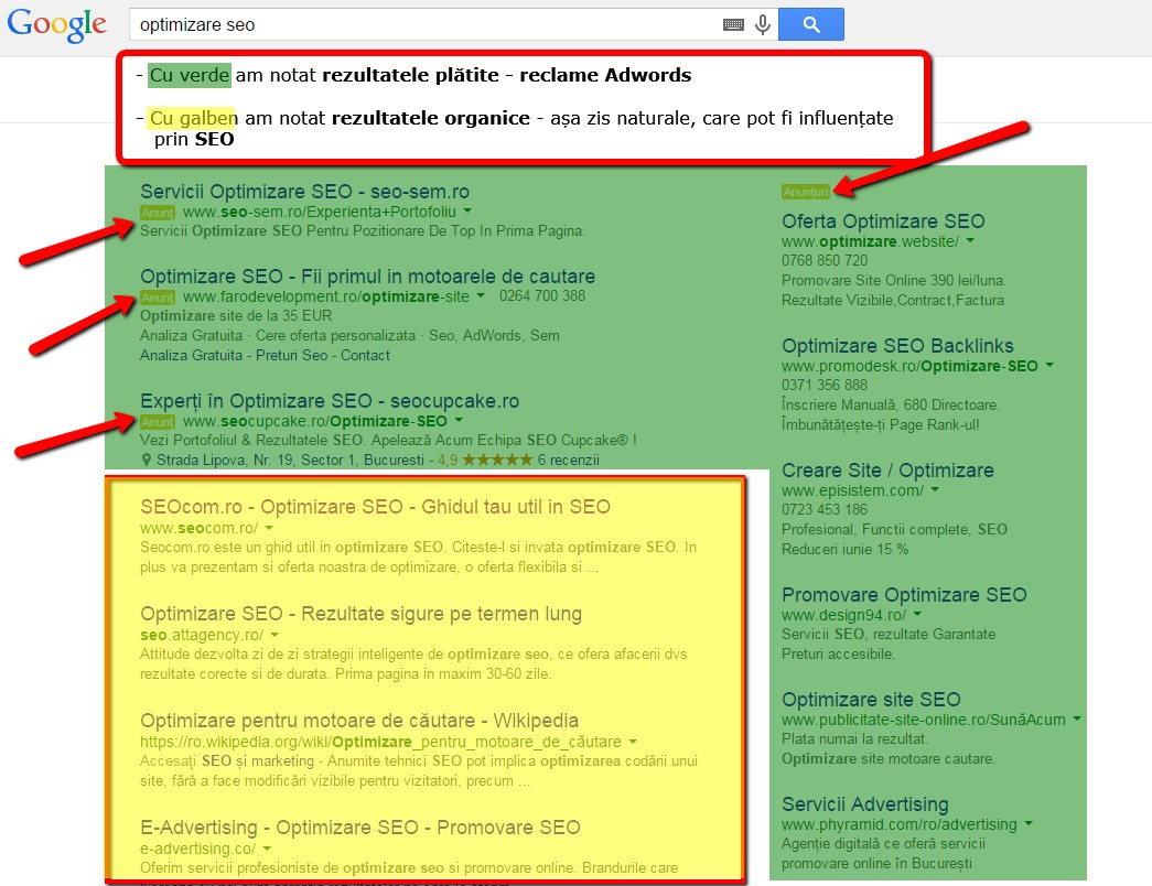 rezultatele care pot fi influentate prin optimizare SEO
